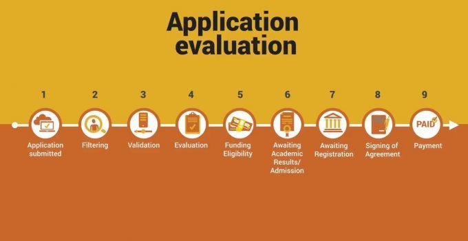 NSFAS Application Evaluation process